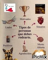 Personas, animales, y vida