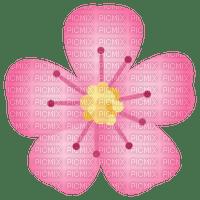 Sakura emoji